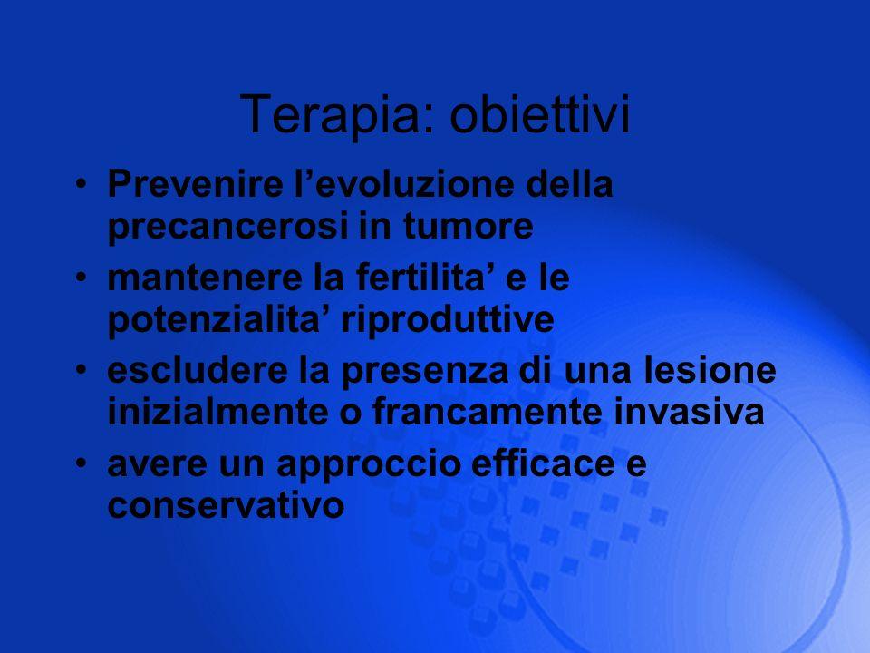 Terapia: obiettivi Prevenire levoluzione della precancerosi in tumore mantenere la fertilita e le potenzialita riproduttive escludere la presenza di u