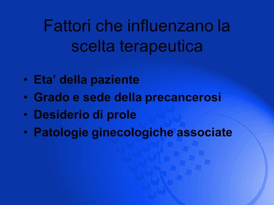 Fattori che influenzano la scelta terapeutica Eta della paziente Grado e sede della precancerosi Desiderio di prole Patologie ginecologiche associate