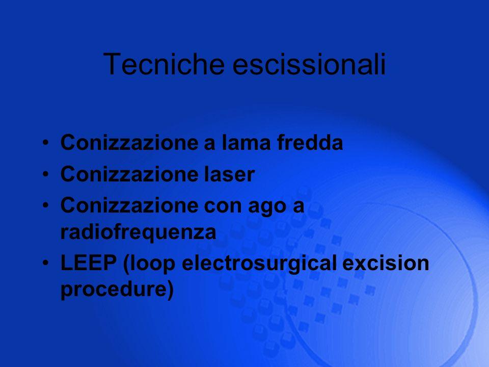 Tecniche escissionali Conizzazione a lama fredda Conizzazione laser Conizzazione con ago a radiofrequenza LEEP (loop electrosurgical excision procedur