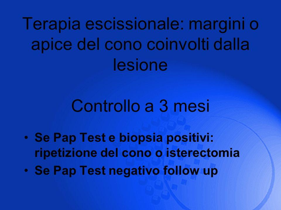 Terapia escissionale: margini o apice del cono coinvolti dalla lesione Controllo a 3 mesi Se Pap Test e biopsia positivi: ripetizione del cono o ister