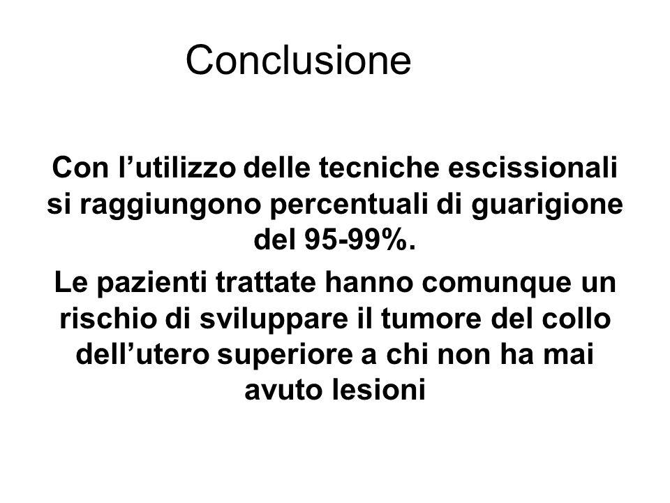 Conclusione Con lutilizzo delle tecniche escissionali si raggiungono percentuali di guarigione del 95-99%. Le pazienti trattate hanno comunque un risc