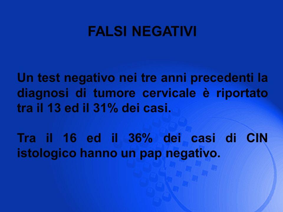 FALSI NEGATIVI Un test negativo nei tre anni precedenti la diagnosi di tumore cervicale è riportato tra il 13 ed il 31% dei casi. Tra il 16 ed il 36%