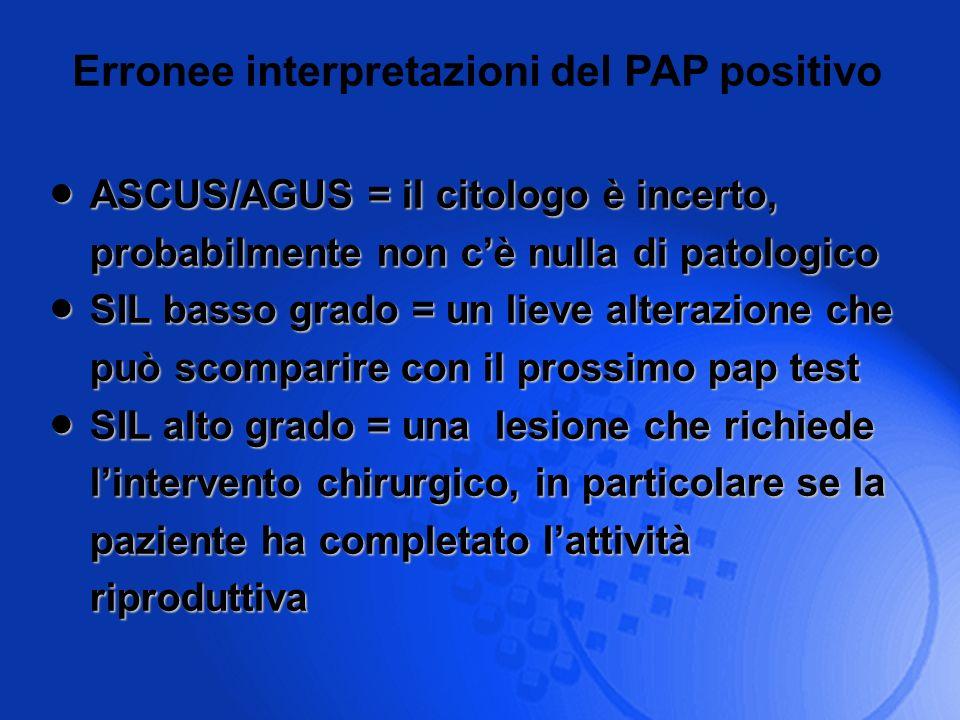 Erronee interpretazioni del PAP positivo ASCUS/AGUS = il citologo è incerto, probabilmente non cè nulla di patologico ASCUS/AGUS = il citologo è incer