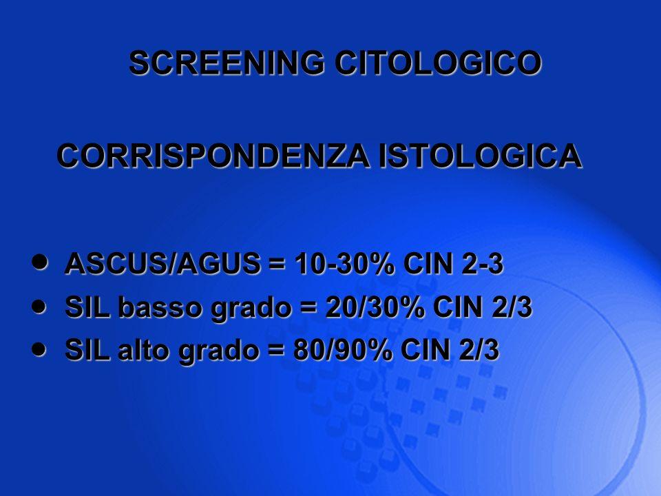 CORRISPONDENZA ISTOLOGICA ASCUS/AGUS = 10-30% CIN 2-3 ASCUS/AGUS = 10-30% CIN 2-3 SIL basso grado = 20/30% CIN 2/3 SIL basso grado = 20/30% CIN 2/3 SI