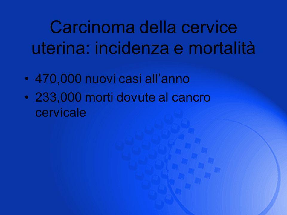 Carcinoma della cervice uterina: incidenza e mortalità 470,000 nuovi casi allanno 233,000 morti dovute al cancro cervicale