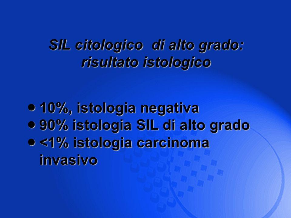 SIL citologico di alto grado: risultato istologico 10%, istologia negativa 10%, istologia negativa 90% istologia SIL di alto grado 90% istologia SIL d