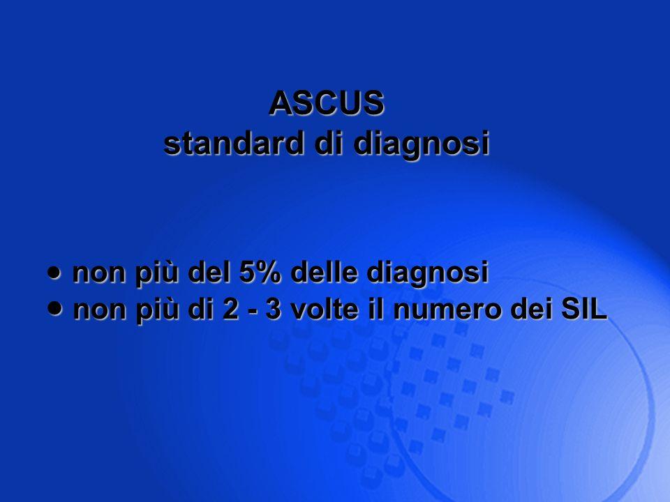 ASCUS standard di diagnosi non più del 5% delle diagnosi non più del 5% delle diagnosi non più di 2 - 3 volte il numero dei SIL non più di 2 - 3 volte