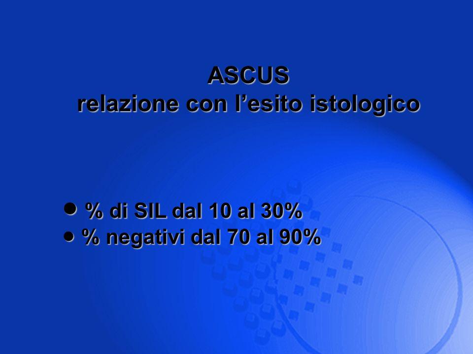 ASCUS relazione con lesito istologico % di SIL dal 10 al 30% % di SIL dal 10 al 30% % negativi dal 70 al 90% % negativi dal 70 al 90%