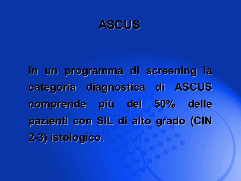 ASCUS In un programma di screening la categoria diagnostica di ASCUS comprende più del 50% delle pazienti con SIL di alto grado (CIN 2-3) istologico.