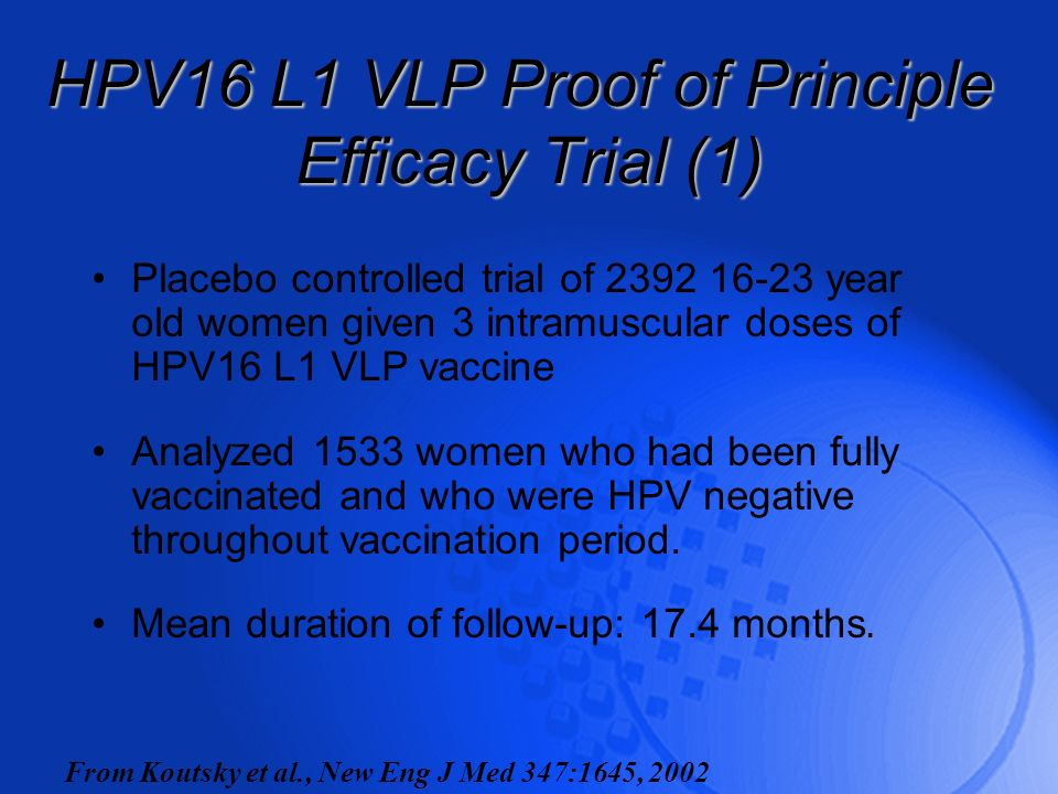 HPV16 L1 VLP Proof of Principle Efficacy Trial (1) Placebo controlled trial of 2392 16-23 year old women given 3 intramuscular doses of HPV16 L1 VLP v
