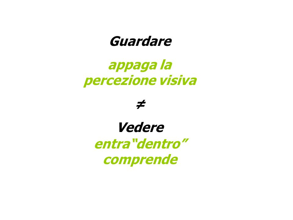 Guardare appaga la percezione visiva Vedere entradentro comprende
