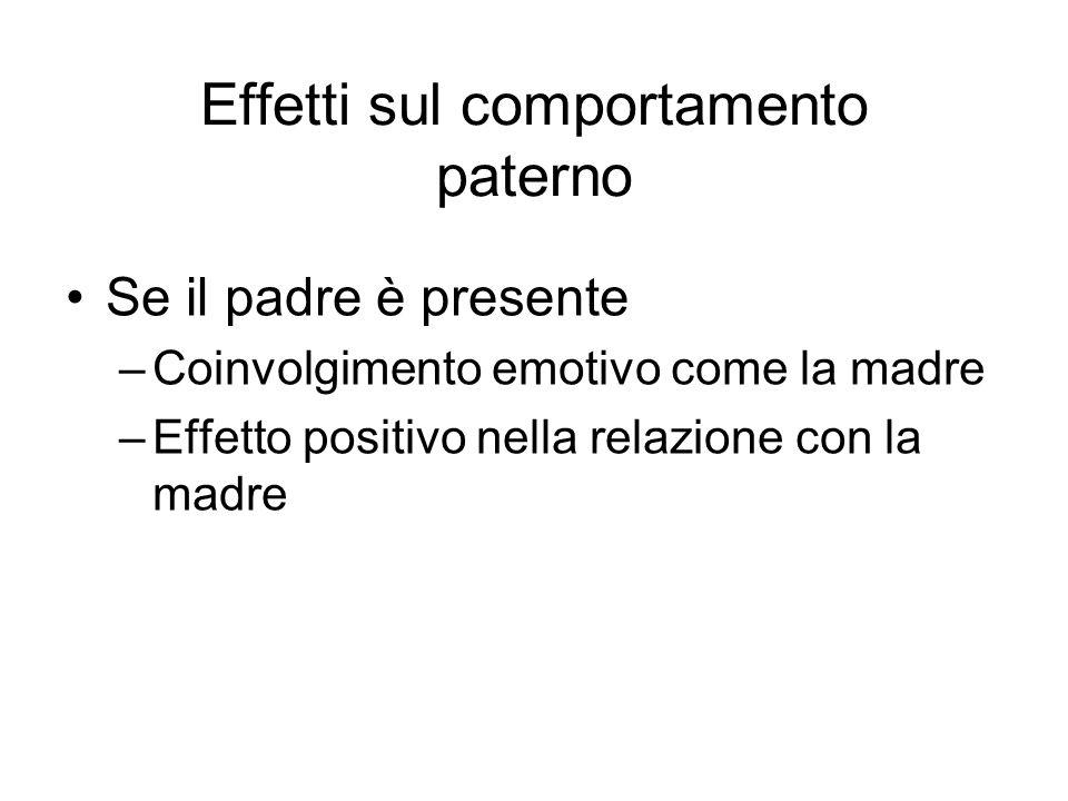 Effetti sul comportamento paterno Se il padre è presente –Coinvolgimento emotivo come la madre –Effetto positivo nella relazione con la madre
