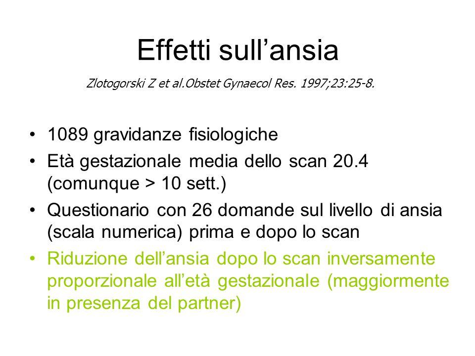 Effetti sullansia 1089 gravidanze fisiologiche Età gestazionale media dello scan 20.4 (comunque > 10 sett.) Questionario con 26 domande sul livello di ansia (scala numerica) prima e dopo lo scan Riduzione dellansia dopo lo scan inversamente proporzionale alletà gestazionale (maggiormente in presenza del partner) Zlotogorski Z et al.Obstet Gynaecol Res.