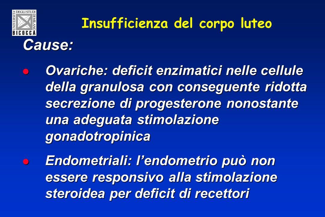 Insufficienza del corpo luteo Cause: Ovariche: deficit enzimatici nelle cellule della granulosa con conseguente ridotta secrezione di progesterone non