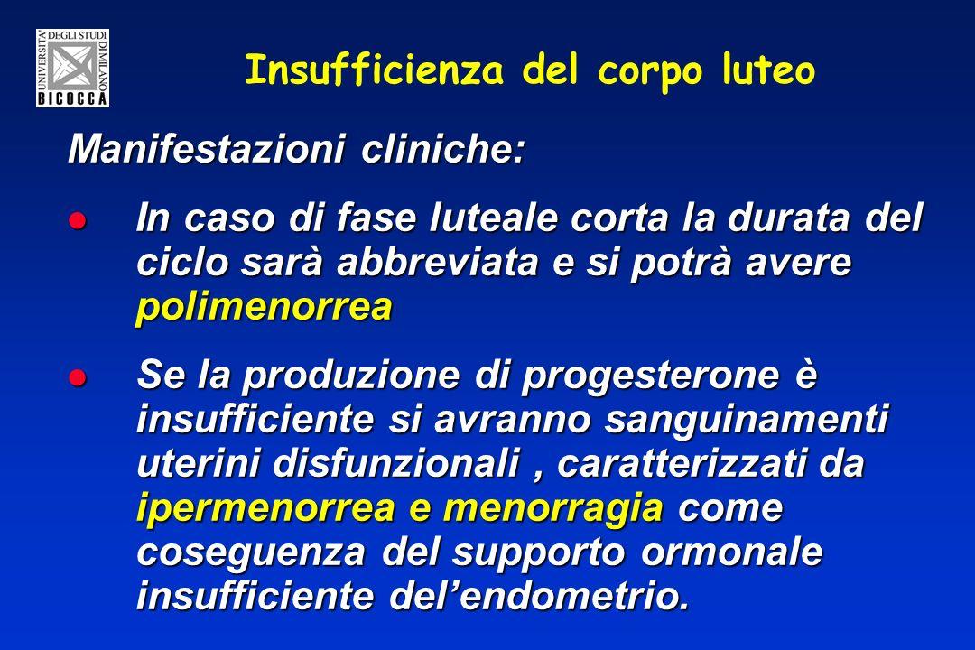 Insufficienza del corpo luteo Manifestazioni cliniche: In caso di fase luteale corta la durata del ciclo sarà abbreviata e si potrà avere polimenorrea