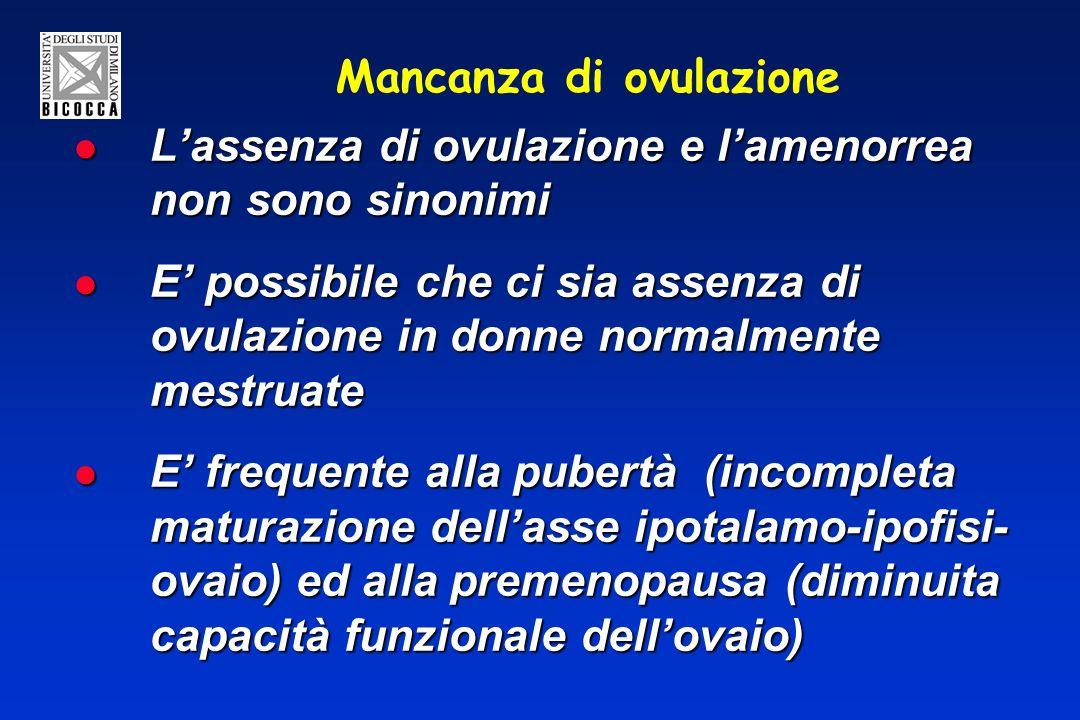 Mancanza di ovulazione Lassenza di ovulazione e lamenorrea non sono sinonimi Lassenza di ovulazione e lamenorrea non sono sinonimi E possibile che ci
