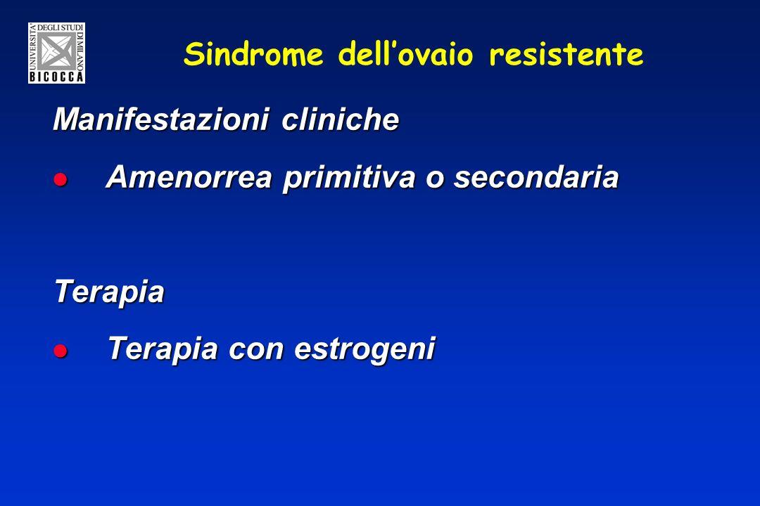 Sindrome dellovaio resistente Manifestazioni cliniche Amenorrea primitiva o secondaria Amenorrea primitiva o secondariaTerapia Terapia con estrogeni Terapia con estrogeni