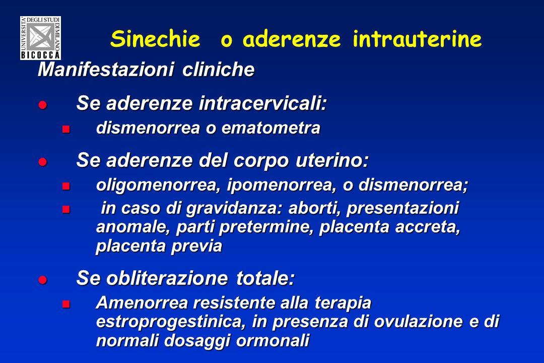 Sinechie o aderenze intrauterine Manifestazioni cliniche Se aderenze intracervicali: Se aderenze intracervicali: dismenorrea o ematometra dismenorrea o ematometra Se aderenze del corpo uterino: Se aderenze del corpo uterino: oligomenorrea, ipomenorrea, o dismenorrea; oligomenorrea, ipomenorrea, o dismenorrea; in caso di gravidanza: aborti, presentazioni anomale, parti pretermine, placenta accreta, placenta previa in caso di gravidanza: aborti, presentazioni anomale, parti pretermine, placenta accreta, placenta previa Se obliterazione totale: Se obliterazione totale: Amenorrea resistente alla terapia estroprogestinica, in presenza di ovulazione e di normali dosaggi ormonali Amenorrea resistente alla terapia estroprogestinica, in presenza di ovulazione e di normali dosaggi ormonali