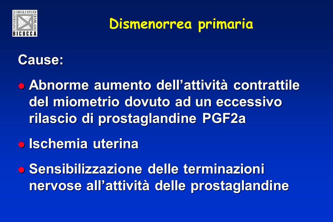 Dismenorrea primaria Cause: Abnorme aumento dellattività contrattile del miometrio dovuto ad un eccessivo rilascio di prostaglandine PGF2a Abnorme aumento dellattività contrattile del miometrio dovuto ad un eccessivo rilascio di prostaglandine PGF2a Ischemia uterina Ischemia uterina Sensibilizzazione delle terminazioni nervose allattività delle prostaglandine Sensibilizzazione delle terminazioni nervose allattività delle prostaglandine