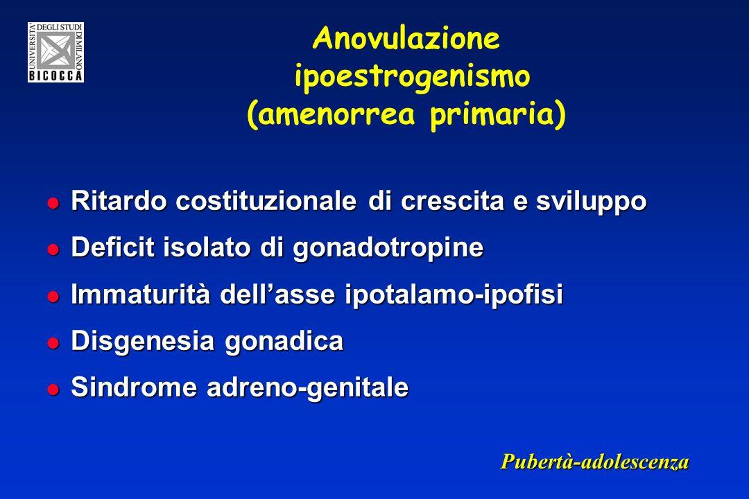 Anovulazione ipoestrogenismo (amenorrea primaria) Ritardo costituzionale di crescita e sviluppo Ritardo costituzionale di crescita e sviluppo Deficit isolato di gonadotropine Deficit isolato di gonadotropine Immaturità dellasse ipotalamo-ipofisi Immaturità dellasse ipotalamo-ipofisi Disgenesia gonadica Disgenesia gonadica Sindrome adreno-genitale Sindrome adreno-genitale Pubertà-adolescenza