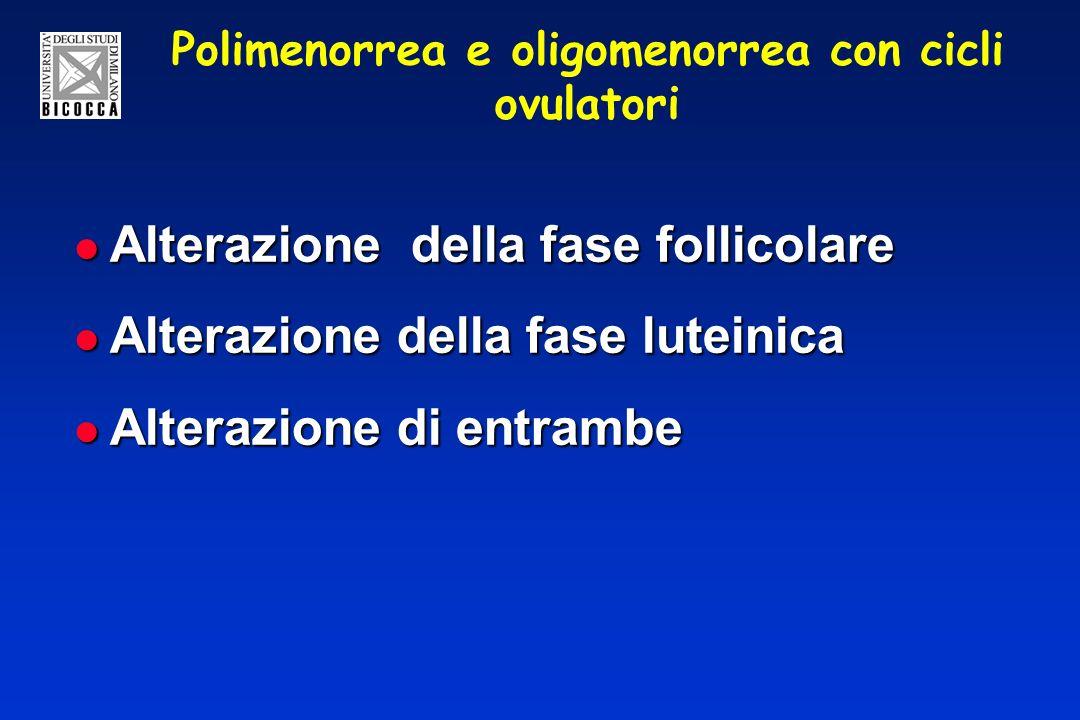 Polimenorrea e oligomenorrea con cicli ovulatori Alterazione della fase follicolare Alterazione della fase follicolare Alterazione della fase luteinica Alterazione della fase luteinica Alterazione di entrambe Alterazione di entrambe