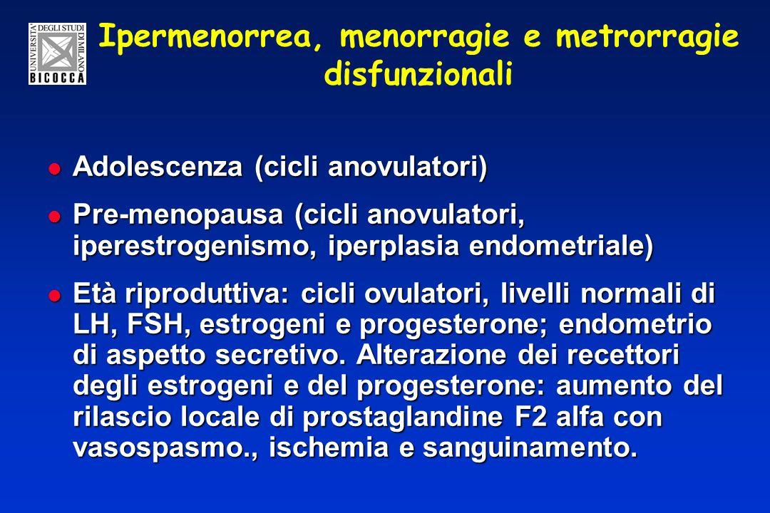 Ipermenorrea, menorragie e metrorragie disfunzionali Adolescenza (cicli anovulatori) Adolescenza (cicli anovulatori) Pre-menopausa (cicli anovulatori, iperestrogenismo, iperplasia endometriale) Pre-menopausa (cicli anovulatori, iperestrogenismo, iperplasia endometriale) Età riproduttiva: cicli ovulatori, livelli normali di LH, FSH, estrogeni e progesterone; endometrio di aspetto secretivo.