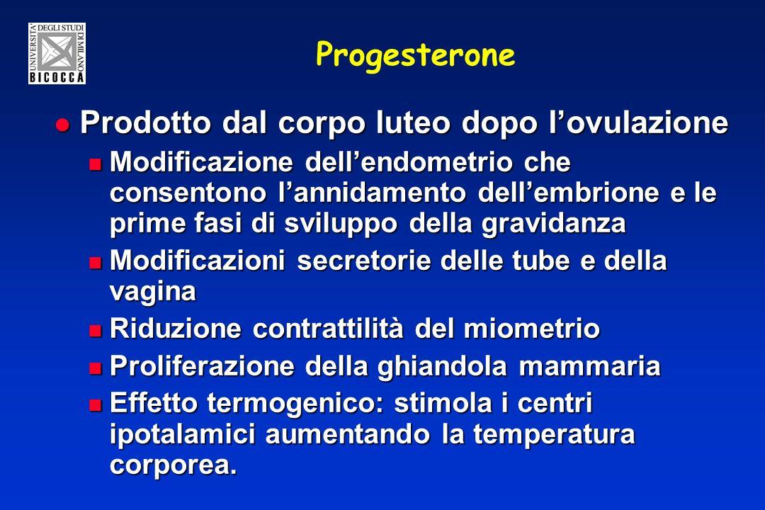 Progesterone Prodotto dal corpo luteo dopo lovulazione Prodotto dal corpo luteo dopo lovulazione Modificazione dellendometrio che consentono lannidame