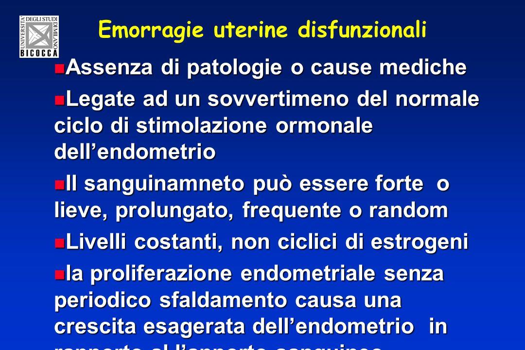 Emorragie uterine disfunzionali Assenza di patologie o cause mediche Assenza di patologie o cause mediche Legate ad un sovvertimeno del normale ciclo di stimolazione ormonale dellendometrio Legate ad un sovvertimeno del normale ciclo di stimolazione ormonale dellendometrio Il sanguinamneto può essere forte o lieve, prolungato, frequente o random Il sanguinamneto può essere forte o lieve, prolungato, frequente o random Livelli costanti, non ciclici di estrogeni Livelli costanti, non ciclici di estrogeni la proliferazione endometriale senza periodico sfaldamento causa una crescita esagerata dellendometrio in rapporto al lapporto sanguineo.