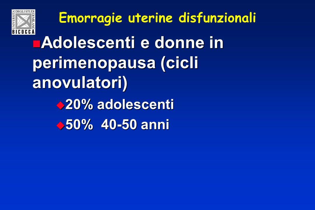 Emorragie uterine disfunzionali Adolescenti e donne in perimenopausa (cicli anovulatori) Adolescenti e donne in perimenopausa (cicli anovulatori) 20% adolescenti 20% adolescenti 50% 40-50 anni 50% 40-50 anni