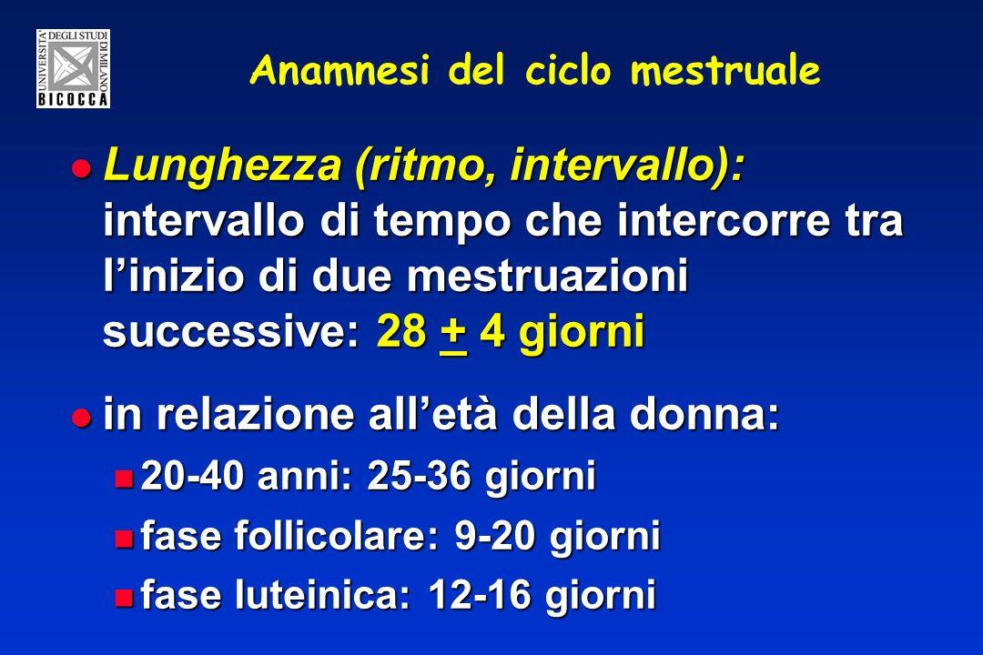 Anamnesi del ciclo mestruale Lunghezza (ritmo, intervallo): intervallo di tempo che intercorre tra linizio di due mestruazioni successive: 28 + 4 gior