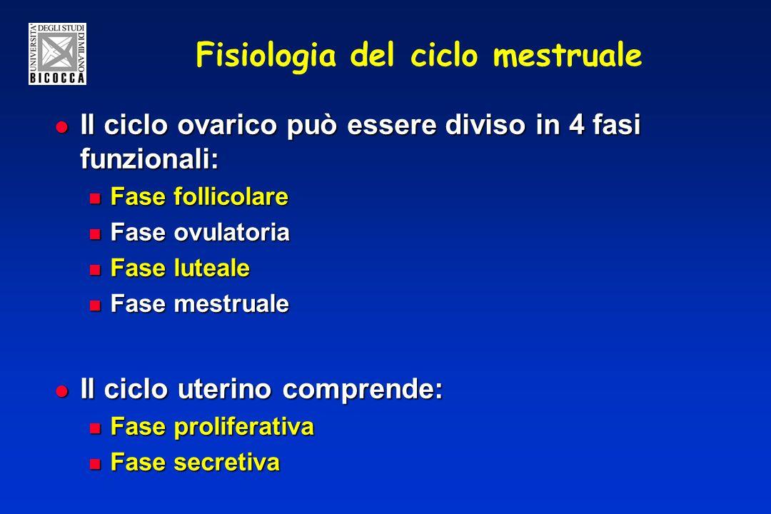 Fisiologia del ciclo mestruale Il ciclo ovarico può essere diviso in 4 fasi funzionali: Il ciclo ovarico può essere diviso in 4 fasi funzionali: Fase follicolare Fase follicolare Fase ovulatoria Fase ovulatoria Fase luteale Fase luteale Fase mestruale Fase mestruale Il ciclo uterino comprende: Il ciclo uterino comprende: Fase proliferativa Fase proliferativa Fase secretiva Fase secretiva