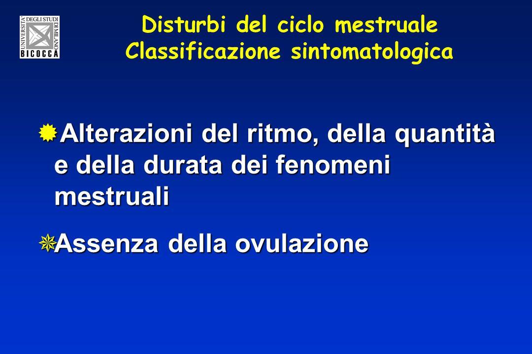 Disturbi del ciclo mestruale Classificazione sintomatologica ®Alterazioni del ritmo, della quantità e della durata dei fenomeni mestruali ¯Assenza della ovulazione