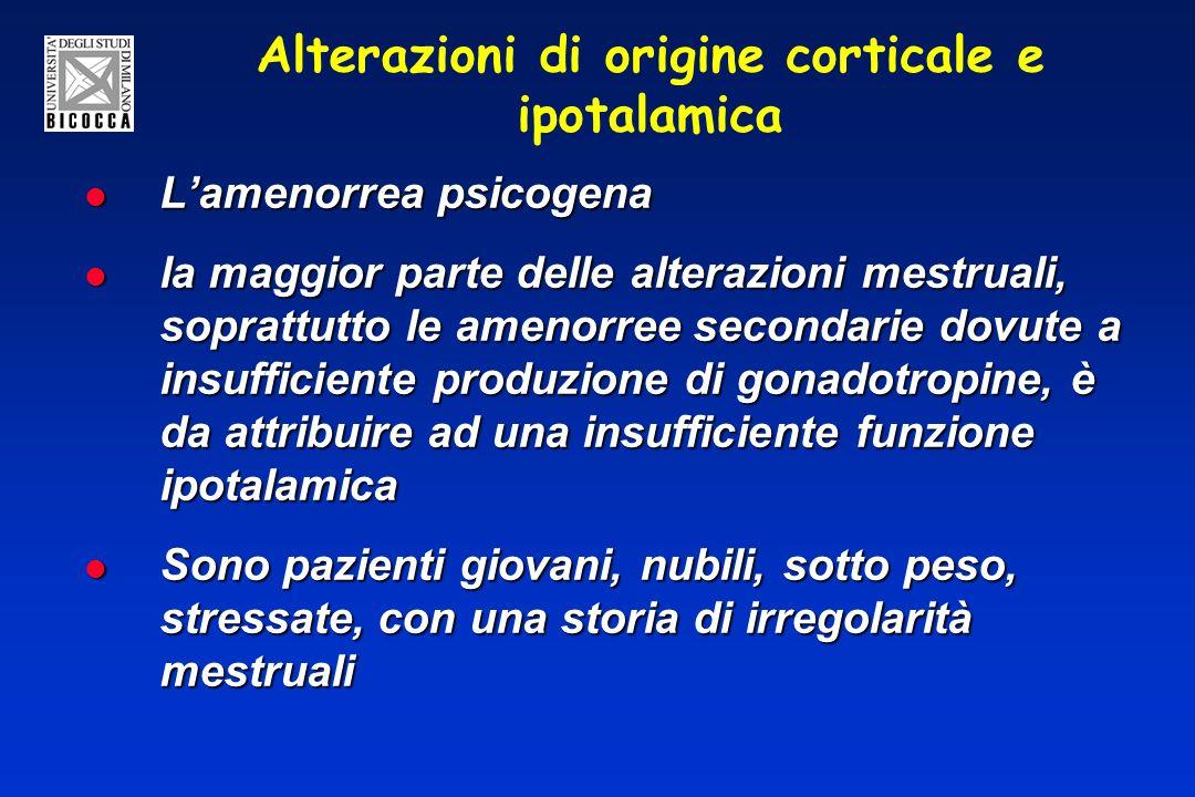 Alterazioni di origine corticale e ipotalamica Lamenorrea psicogena Lamenorrea psicogena la maggior parte delle alterazioni mestruali, soprattutto le amenorree secondarie dovute a insufficiente produzione di gonadotropine, è da attribuire ad una insufficiente funzione ipotalamica la maggior parte delle alterazioni mestruali, soprattutto le amenorree secondarie dovute a insufficiente produzione di gonadotropine, è da attribuire ad una insufficiente funzione ipotalamica Sono pazienti giovani, nubili, sotto peso, stressate, con una storia di irregolarità mestruali Sono pazienti giovani, nubili, sotto peso, stressate, con una storia di irregolarità mestruali