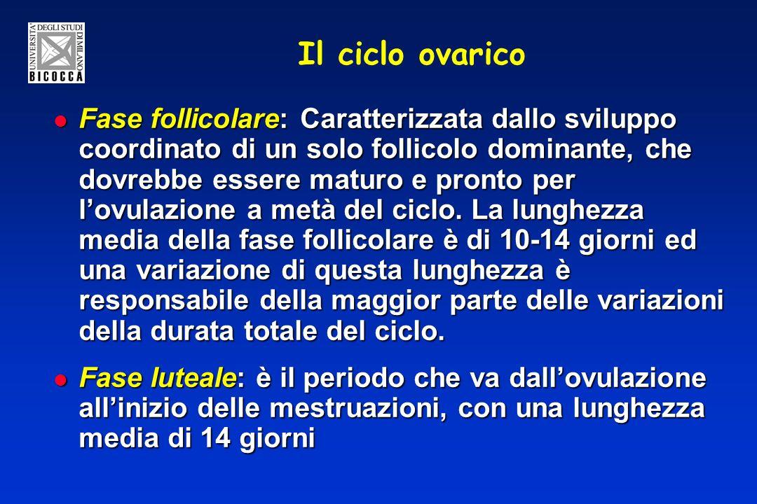 Sindrome dellovaio policictico policistosi ovarica Le ovaie: Aumentate di volume (possono essere anche normali) Aumentate di volume (possono essere anche normali) Arresto della maturazione follicolare con con predominio delle cellule della teca Arresto della maturazione follicolare con con predominio delle cellule della teca Multiple cisti follicolari di 4-10 mm Multiple cisti follicolari di 4-10 mm