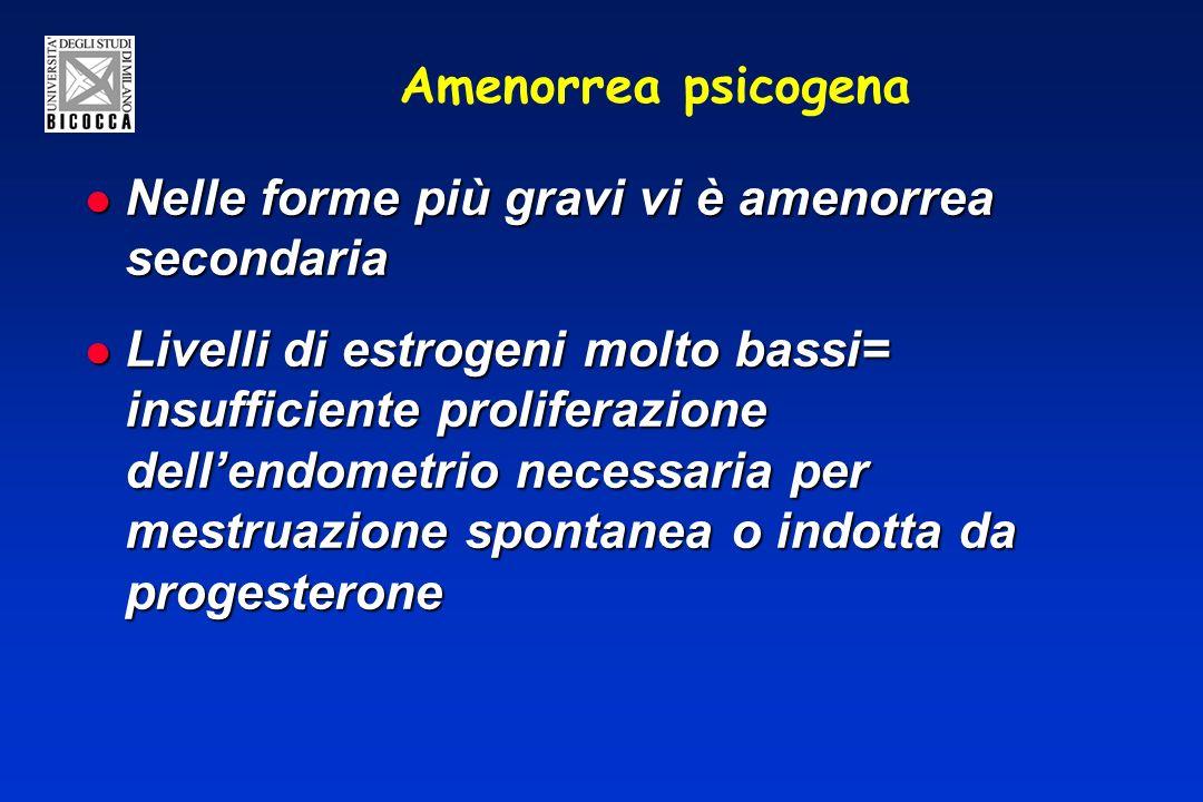 Amenorrea psicogena Nelle forme più gravi vi è amenorrea secondaria Nelle forme più gravi vi è amenorrea secondaria Livelli di estrogeni molto bassi= insufficiente proliferazione dellendometrio necessaria per mestruazione spontanea o indotta da progesterone Livelli di estrogeni molto bassi= insufficiente proliferazione dellendometrio necessaria per mestruazione spontanea o indotta da progesterone