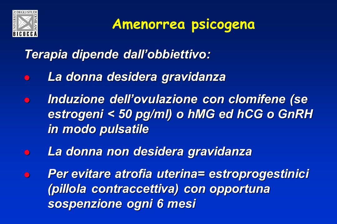 Amenorrea psicogena Terapia dipende dallobbiettivo: La donna desidera gravidanza La donna desidera gravidanza Induzione dellovulazione con clomifene (se estrogeni < 50 pg/ml) o hMG ed hCG o GnRH in modo pulsatile Induzione dellovulazione con clomifene (se estrogeni < 50 pg/ml) o hMG ed hCG o GnRH in modo pulsatile La donna non desidera gravidanza La donna non desidera gravidanza Per evitare atrofia uterina= estroprogestinici (pillola contraccettiva) con opportuna sospenzione ogni 6 mesi Per evitare atrofia uterina= estroprogestinici (pillola contraccettiva) con opportuna sospenzione ogni 6 mesi