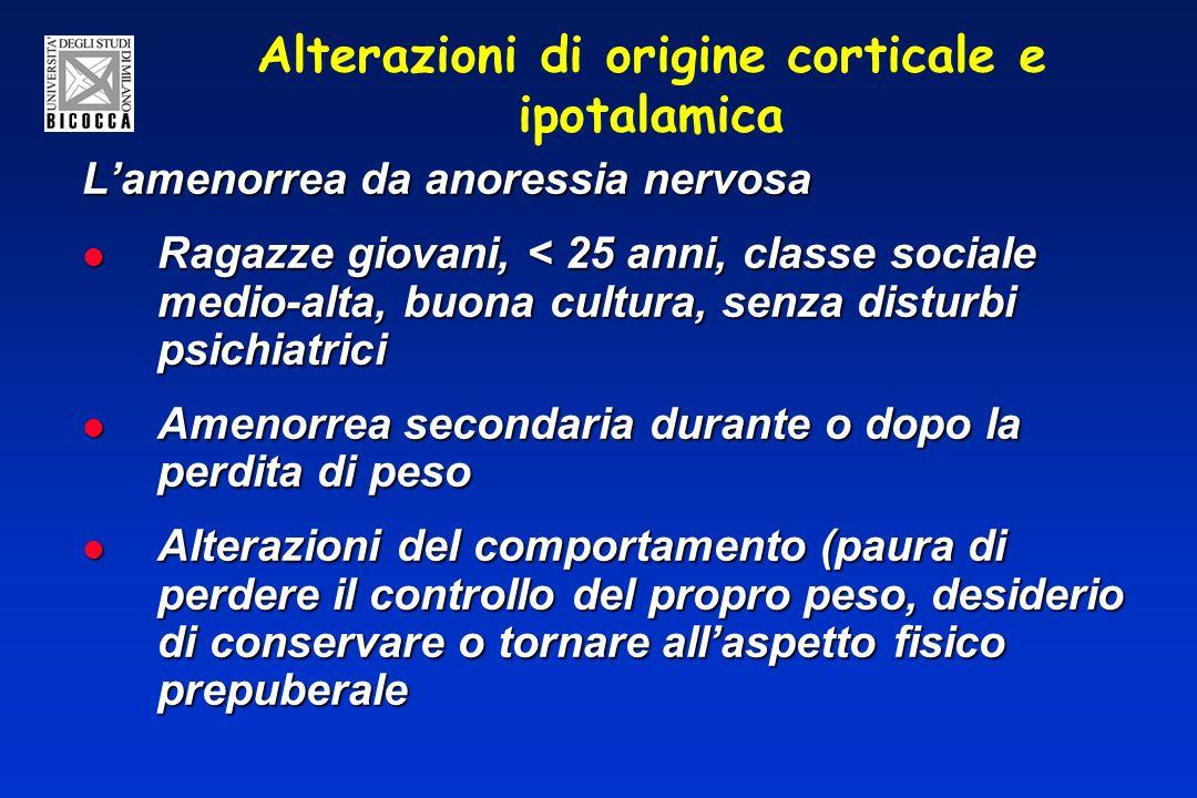 Alterazioni di origine corticale e ipotalamica Lamenorrea da anoressia nervosa Ragazze giovani, < 25 anni, classe sociale medio-alta, buona cultura, s