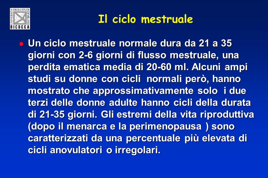 Il ciclo mestruale Un ciclo mestruale normale dura da 21 a 35 giorni con 2-6 giorni di flusso mestruale, una perdita ematica media di 20-60 ml. Alcuni