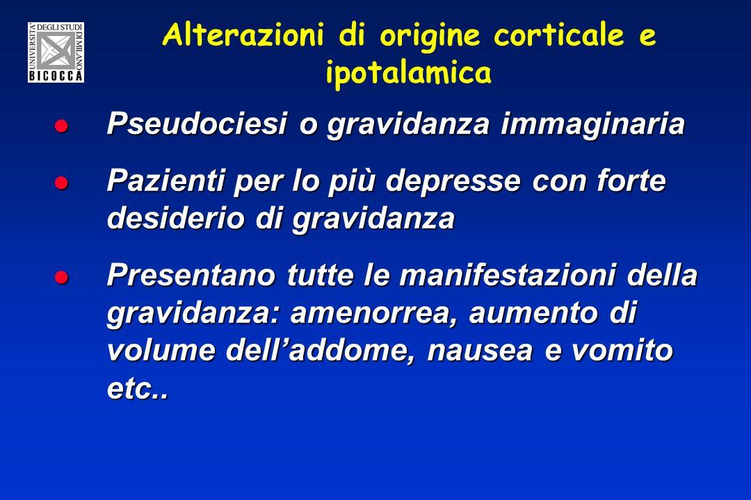 Alterazioni di origine corticale e ipotalamica Pseudociesi o gravidanza immaginaria Pseudociesi o gravidanza immaginaria Pazienti per lo più depresse