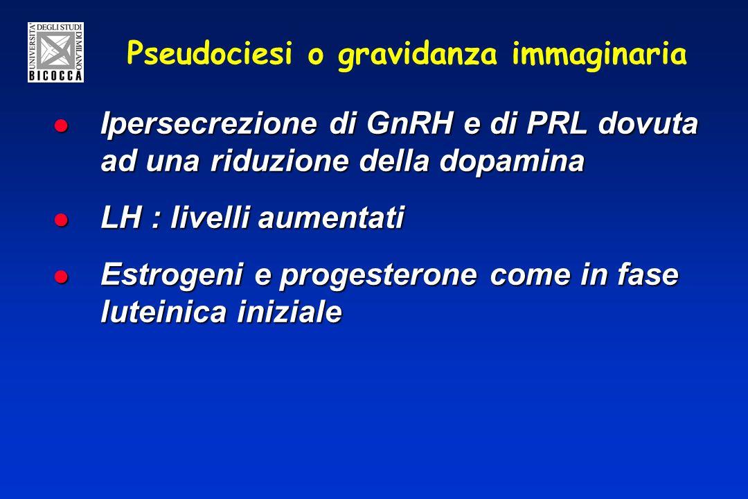 Pseudociesi o gravidanza immaginaria Ipersecrezione di GnRH e di PRL dovuta ad una riduzione della dopamina Ipersecrezione di GnRH e di PRL dovuta ad