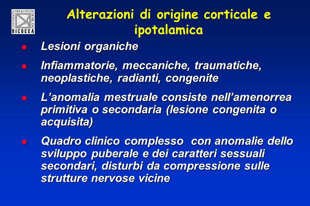 Alterazioni di origine corticale e ipotalamica Lesioni organiche Lesioni organiche Infiammatorie, meccaniche, traumatiche, neoplastiche, radianti, con