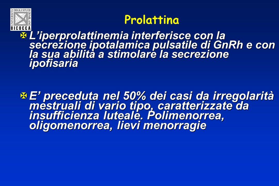 Prolattina XLiperprolattinemia interferisce con la secrezione ipotalamica pulsatile di GnRh e con la sua abilità a stimolare la secrezione ipofisaria XE preceduta nel 50% dei casi da irregolarità mestruali di vario tipo, caratterizzate da insufficienza luteale.