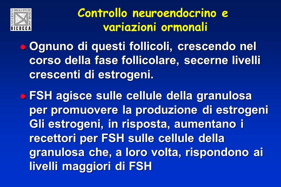 Controllo neuroendocrino e variazioni ormonali Ognuno di questi follicoli, crescendo nel corso della fase follicolare, secerne livelli crescenti di estrogeni.