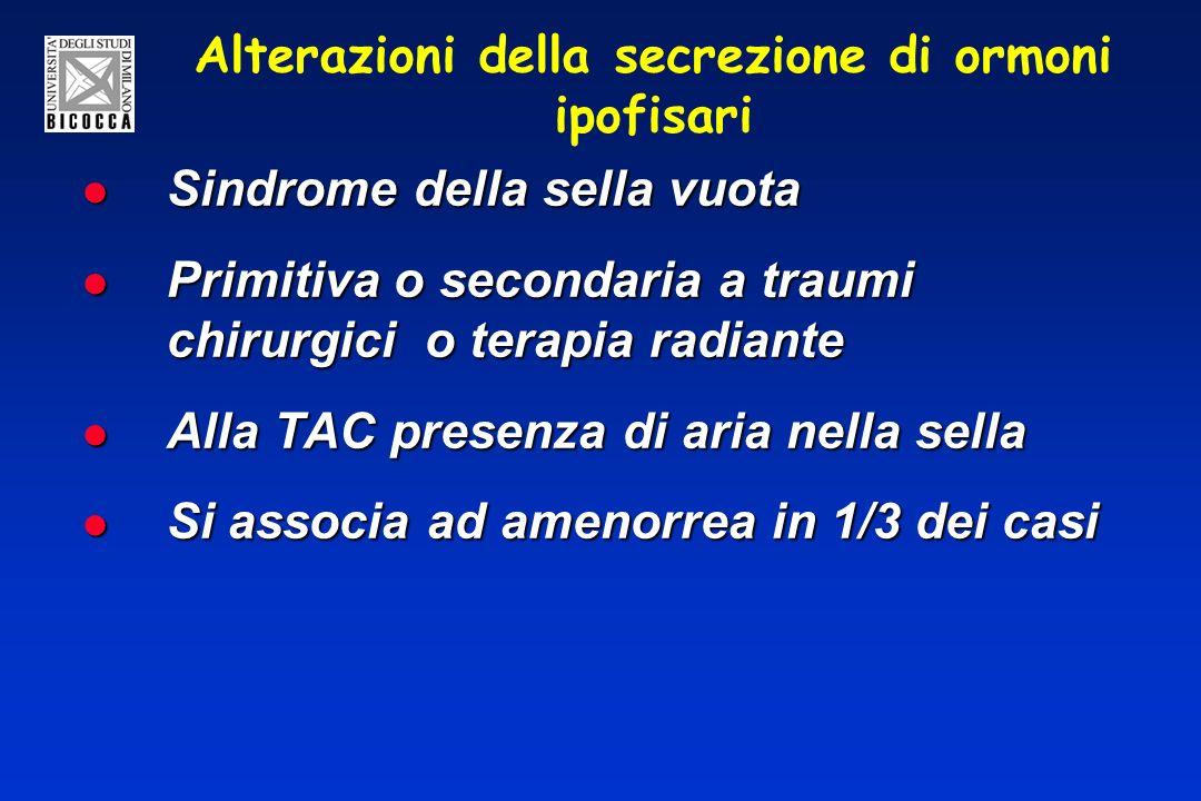 Alterazioni della secrezione di ormoni ipofisari Sindrome della sella vuota Sindrome della sella vuota Primitiva o secondaria a traumi chirurgici o te