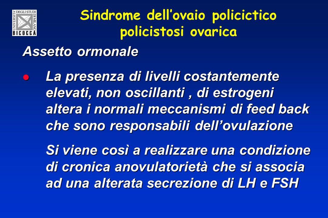 Sindrome dellovaio policictico policistosi ovarica Assetto ormonale La presenza di livelli costantemente elevati, non oscillanti, di estrogeni altera