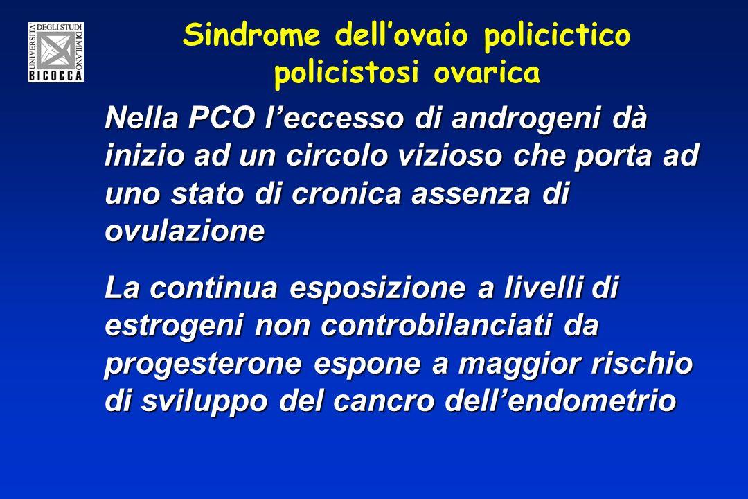 Sindrome dellovaio policictico policistosi ovarica Nella PCO leccesso di androgeni dà inizio ad un circolo vizioso che porta ad uno stato di cronica a