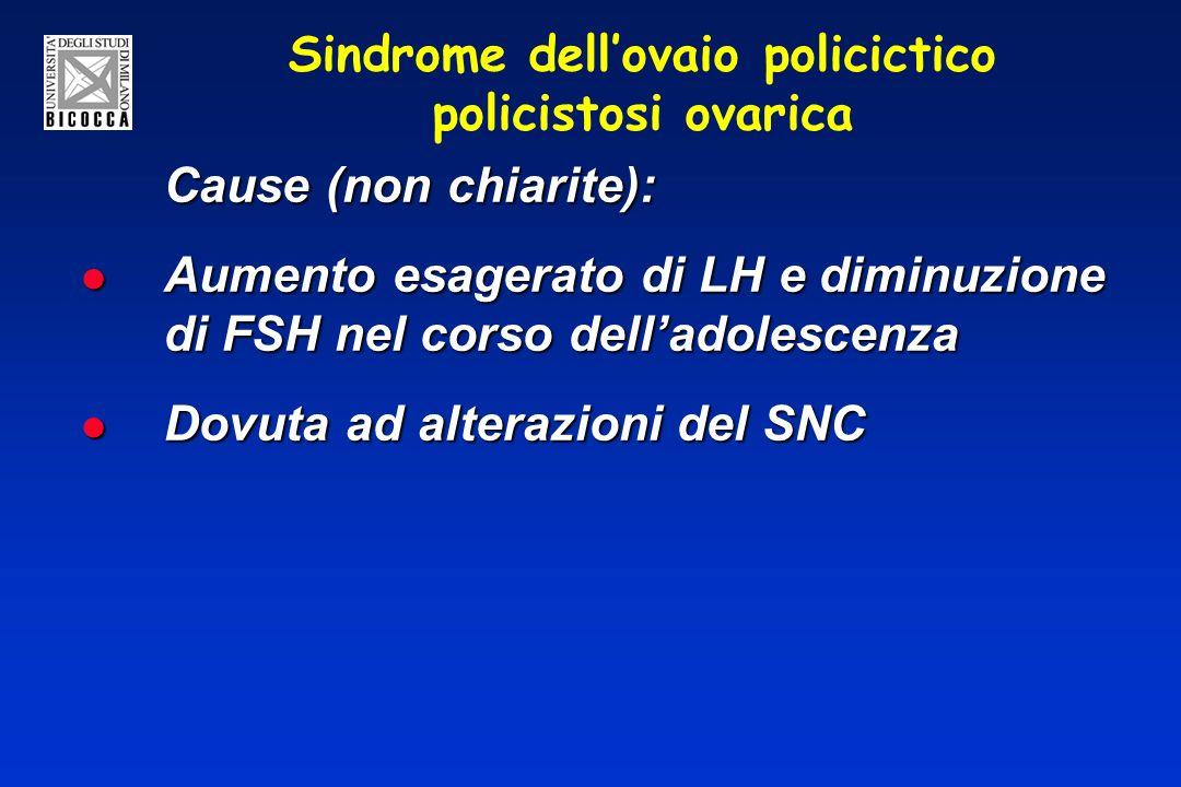 Sindrome dellovaio policictico policistosi ovarica Cause (non chiarite): Aumento esagerato di LH e diminuzione di FSH nel corso delladolescenza Aument