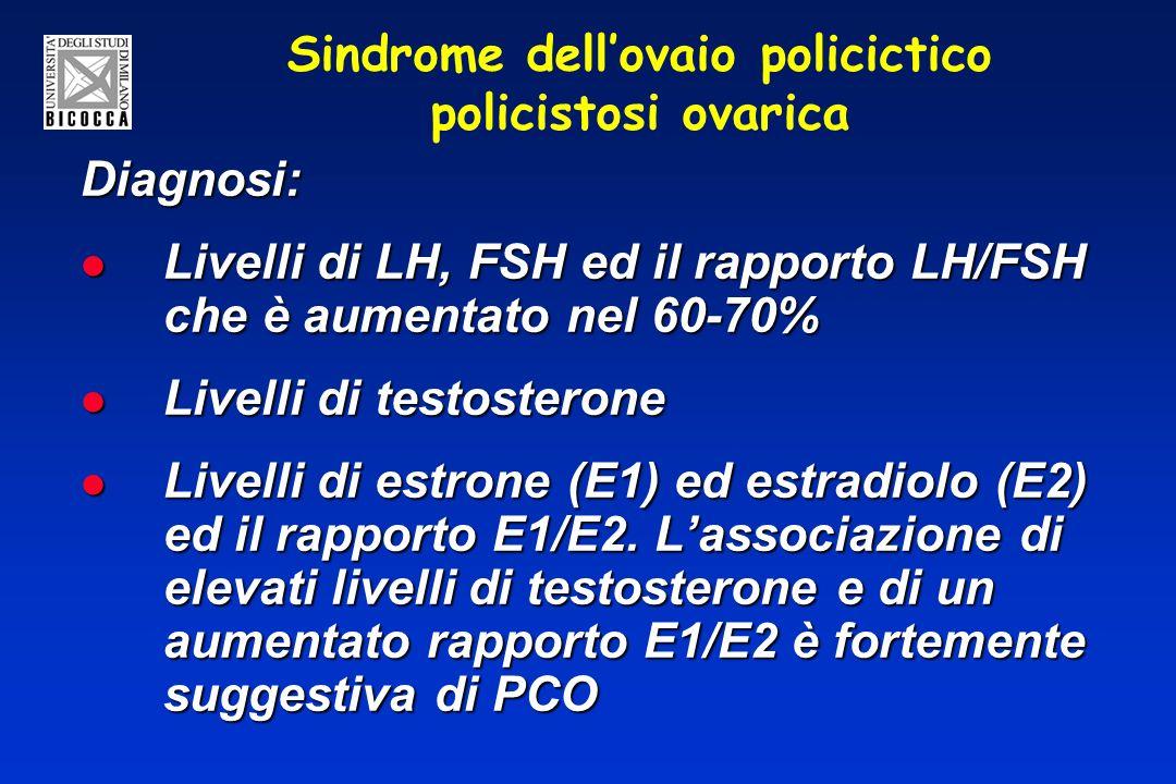Sindrome dellovaio policictico policistosi ovarica Diagnosi: Livelli di LH, FSH ed il rapporto LH/FSH che è aumentato nel 60-70% Livelli di LH, FSH ed il rapporto LH/FSH che è aumentato nel 60-70% Livelli di testosterone Livelli di testosterone Livelli di estrone (E1) ed estradiolo (E2) ed il rapporto E1/E2.