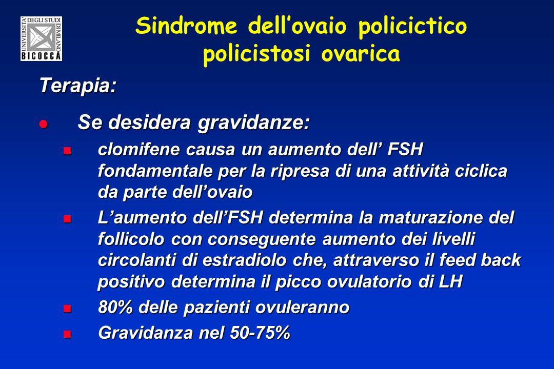 Sindrome dellovaio policictico policistosi ovarica Terapia: Se desidera gravidanze: Se desidera gravidanze: clomifene causa un aumento dell FSH fondam