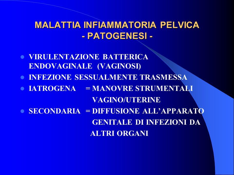 MALATTIA INFIAMMATORIA PELVICA - PATOGENESI - VIRULENTAZIONE BATTERICA ENDOVAGINALE (VAGINOSI) INFEZIONE SESSUALMENTE TRASMESSA IATROGENA = MANOVRE STRUMENTALI VAGINO/UTERINE SECONDARIA = DIFFUSIONE ALLAPPARATO GENITALE DI INFEZIONI DA ALTRI ORGANI